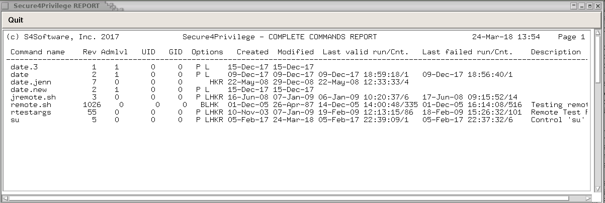Secure4Privilege - Complete Commands Report